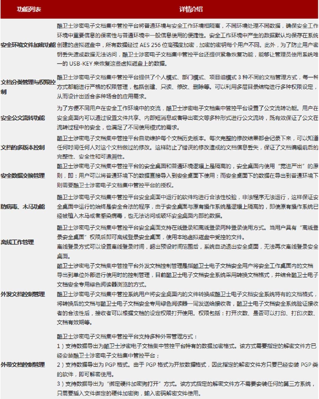 酷卫士电子文档集中管控平台2.jpg